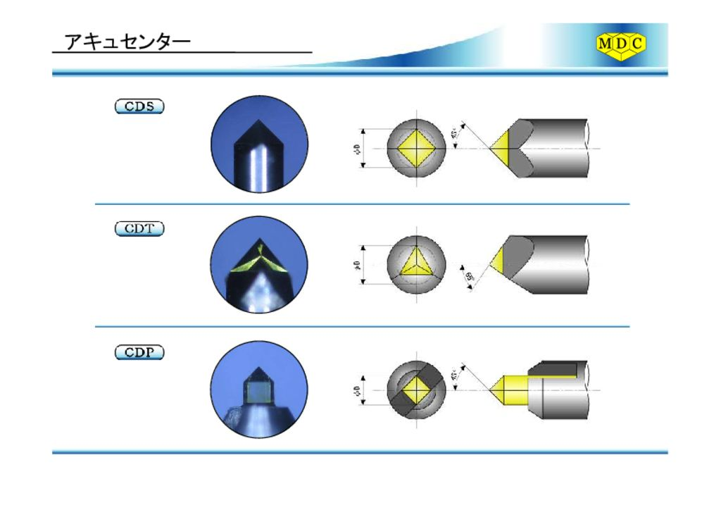 cds-cdt-cdpのサムネイル